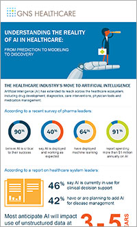 GNS-Infographic-TN-Reality AI in Healthcare.jpg